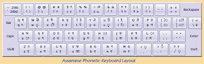 Assamese Unicode Font Keyboard Software free Download Links | Assam